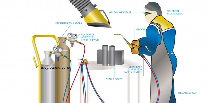 Oxy-Fuel Welding & Its Uses